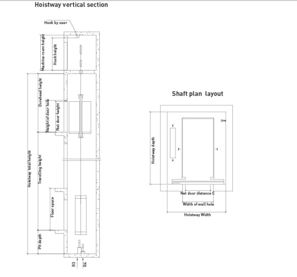 Hospital Elevator for patient/ Bed Elevator